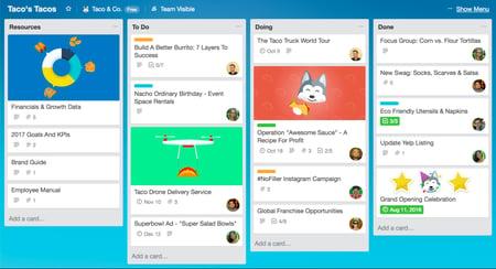 remote-team-tools-trello